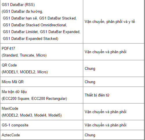 cac-labelar-co-the-in-ma-vach-su-dung-p-touch-bien-tap-5-1-cho-windows-1