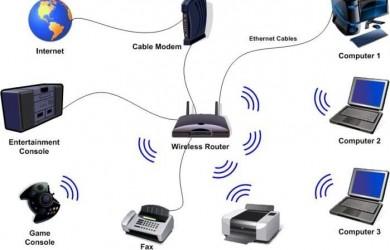 Tiêu chuẩn thi công hệ thống mạng LAN và điện thoại 1