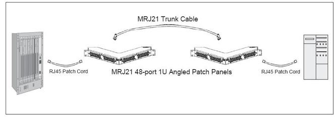 he-thong-cap-dong-amp-cap-mang-amp-netconnect-mrj21-3